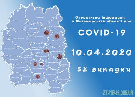 Нові 11 випадків захворювання коронавірусом виявили у жителів Коростеня, Житомира та Черняхівського району