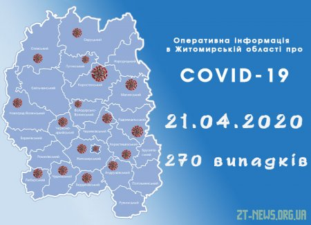 В ОДА відбувся брифінг щодо розповсюдження коронавірусної інфекції на Житомирщині