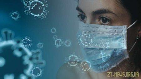 За добу на Житомирщині зафіксовано 19 нових лабораторно підтверджених випадків COVID-19