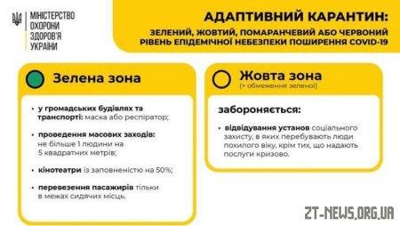 З 3 серпня в області встановлюється «жовтий» рівень епідемічної небезпеки поширення COVID-19