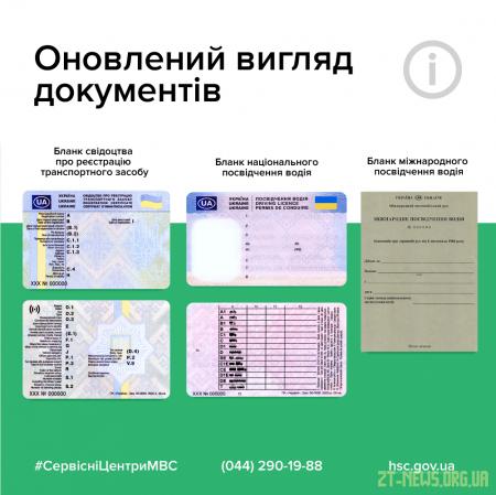 Уряд затвердив нові бланки посвідчення водія