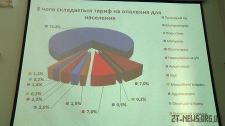 Житомиряни вийшли на четверту акцію протесту проти підвищення тарифів