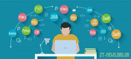 Курсы JavaScript: как выучить язык программирования?